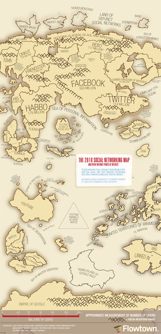 Infographic: 2010 Social Networking World